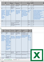 Source-to-target Mapping Template